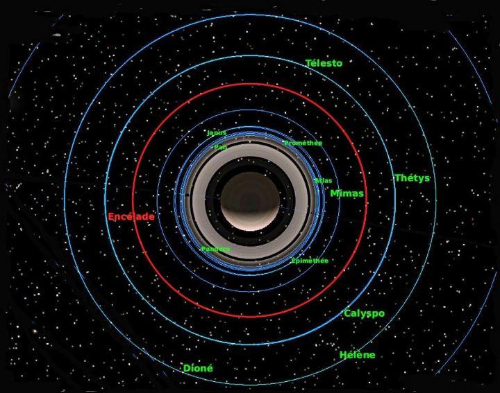 Encelade Satellite De Saturne ★ Plan 232 Te Astronomie