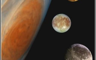 "<h1>PIA00600:  Family Portrait of Jupiter's Great Red Spot and the Galilean Satellites</h1><div class=""PIA00600"" lang=""en"" style=""width:800px;text-align:left;margin:auto;background-color:#000;padding:10px;max-height:150px;overflow:auto;""><p>This ""family portrait,"" a composite of the Jovian system, includes the edge of Jupiter with its Great Red Spot, and Jupiter's four largest moons, known as the Galilean satellites. From top to bottom, the moons shown are Io, Europa, Ganymede and Callisto.</p><p>The Great Red Spot, a storm in Jupiter's atmosphere, is at least 300 years old. Winds blow counterclockwise around the Great Red Spot at about 400 kilometers per hour (250 miles per hour). The storm is larger than one Earth diameter from north to south, and more than two Earth diameters from east to west. In this oblique view, the Great Red Spot appears longer in the north-south direction.</p><p>Europa, the smallest of the four moons, is about the size of Earth's moon, while Ganymede is the largest moon in the solar system. North is at the top of this composite picture in which the massive planet and its largest satellites have all been scaled to a common factor of 15 kilometers (9 miles) per picture element.</p><p>The Solid State Imaging (CCD) system aboard NASA's Galileo spacecraft obtained the Jupiter, Io and Ganymede images in June 1996, while the Europa images were obtained in September 1996. Because Galileo focuses on high resolution imaging of regional areas on Callisto rather than global coverage, the portrait of Callisto is from the 1979 flyby of NASA's Voyager spacecraft.</p><p>Launched in October 1989, the spacecraft's mission is to conduct detailed studies of the giant planet, its largest moons and the Jovian magnetic environment. The Jet Propulsion Laboratory, Pasadena, CA, manages the mission for NASA's Office of Space Science, Washington, DC.</p><p>This image and other images and data received from Galileo are posted on the World Wide Web, on the Galileo mission home page at<br /><br /><a href=""http://photojournal.jpl.nasa.gov/catalog/PIA00600"" onclick=""window.open(this.href); return false;"" title=""Voir l'image 	 PIA00600:  Family Portrait of Jupiter's Great Red Spot and the Galilean Satellites	  sur le site de la NASA"">Voir l'image 	 PIA00600:  Family Portrait of Jupiter's Great Red Spot and the Galilean Satellites	  sur le site de la NASA.</a></div>"