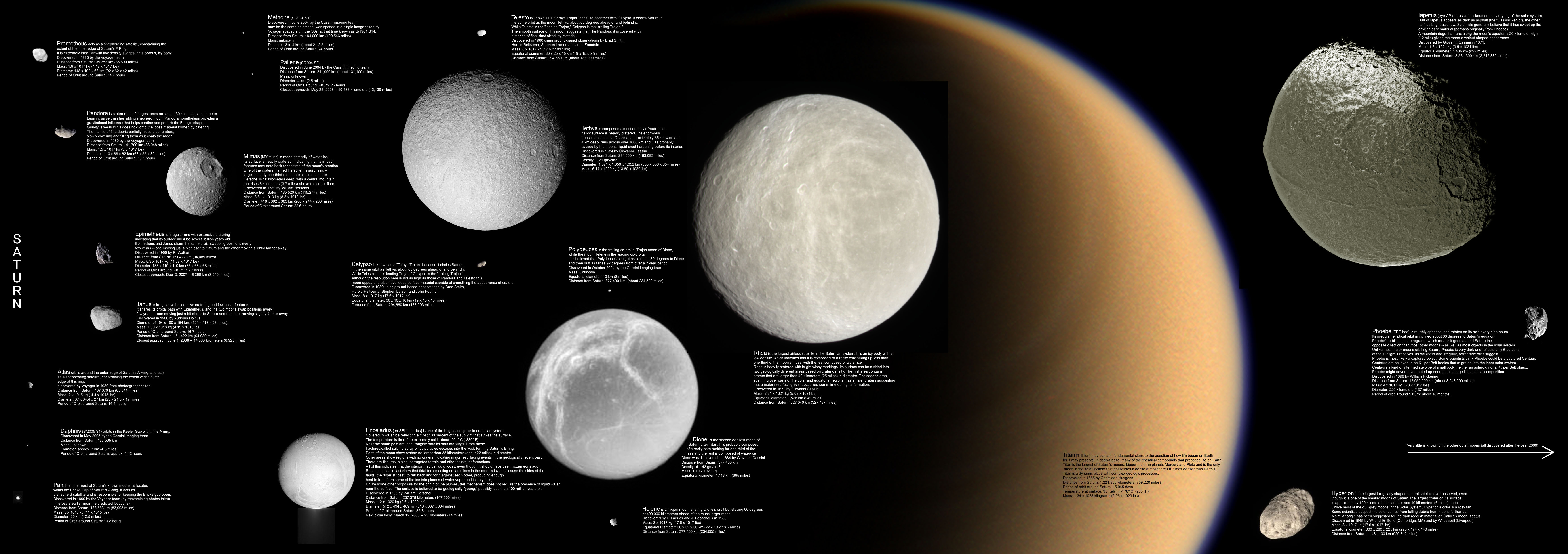 Moons of Saturn 2007